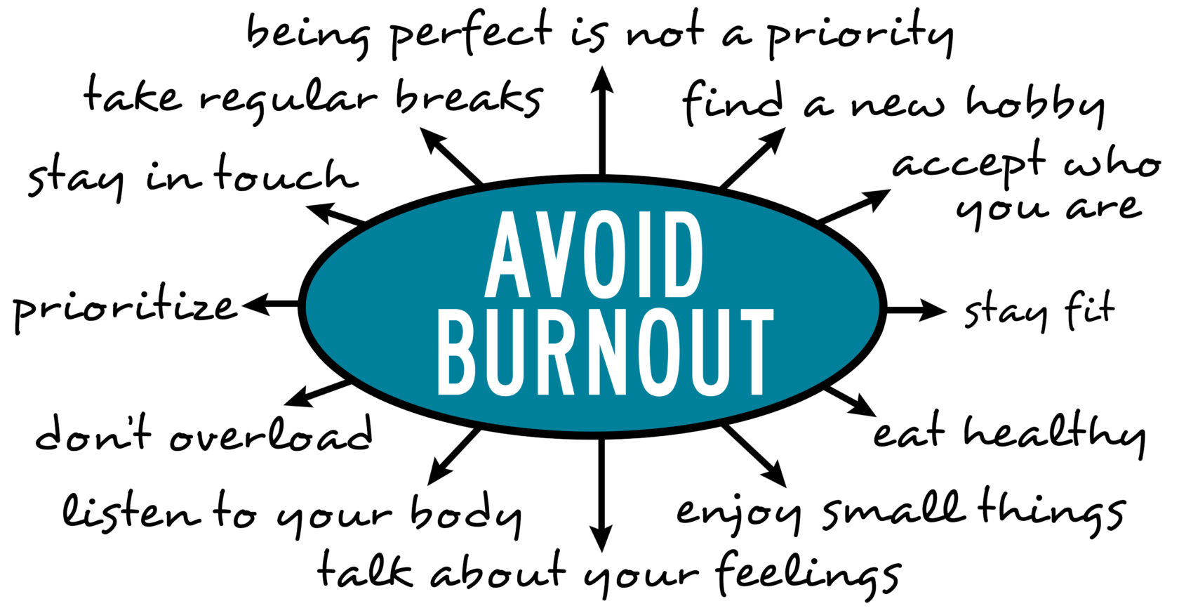 Take Control of Your Energy and Avoid Burnout