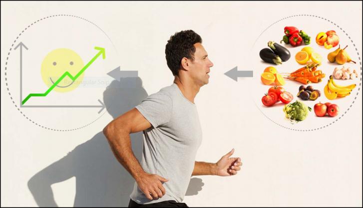 Maximise Brain Function & Maintain Energy Levels